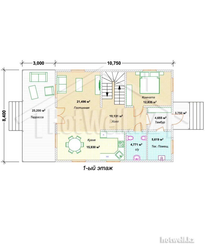 Проекты домов из СИП панелей Алматы от 200 и более м2
