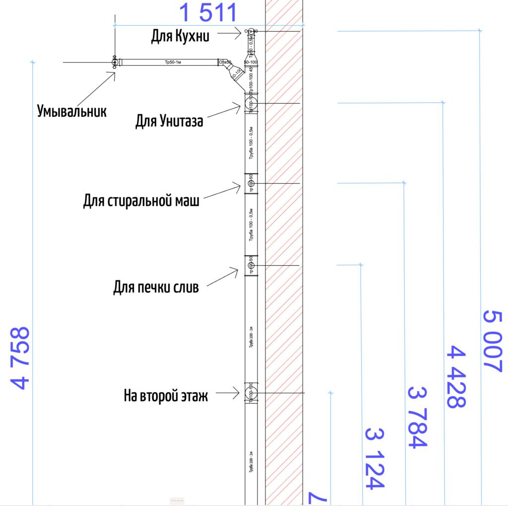Проект а-119